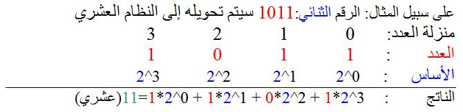 NumberSystems 1