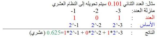 NumberSystems 2