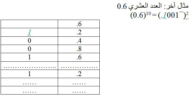 NumberSystems 5
